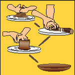 4 Steps on How to Throw a Pot