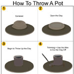 How To Throw A Pot