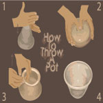 How To Throw A Pot  Instructions