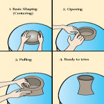 Four Steps to Throwing a Pot