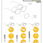 modular glasses (design)
