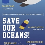Marine Conservation Infographic