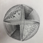 5 point perspective